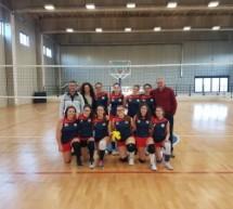 Siracusa- La Polisportiva Akrai (U16 F) in semifinale giocherà il 13 e il 14 a Comiso